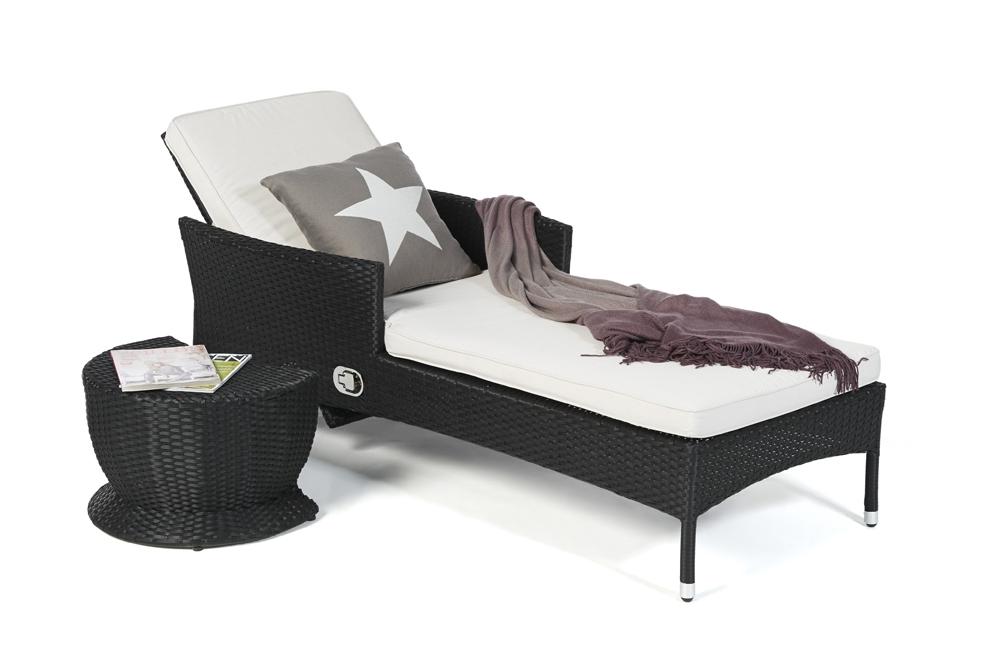 Beistellhocker passend zur rattan sonnenliege galicia schwarz for Gartenmobel liegestuhl